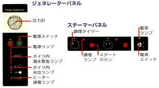 パネル(『スチームロボ』蒸気解凍調理機)