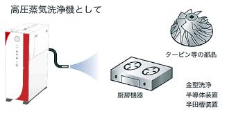 高圧蒸気洗浄機として|電気式貫流ボイラー 『エコフット』(蒸気発生)