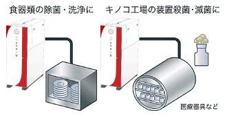 殺菌・滅菌(食器類やキノコ工場の装置、医療器具など)|電気式貫流ボイラー 『エコフット』(蒸気発生)